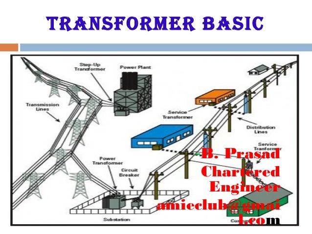 Transformer Basic-B. PrasadCharteredEngineeramieclub@gmail.com