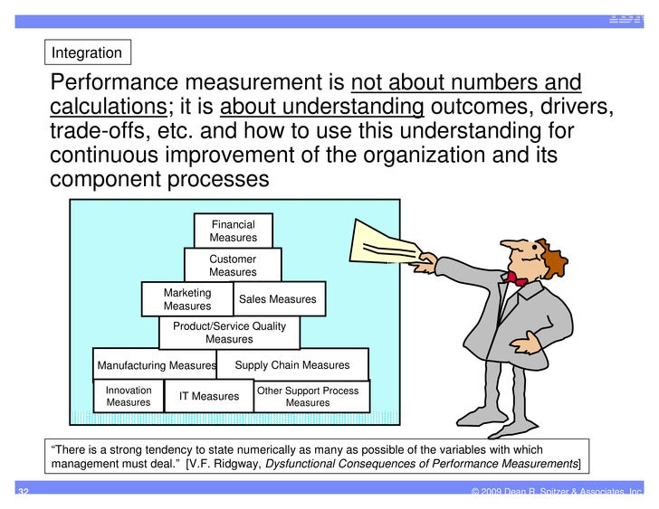 performance measurements essay 2018-6-4  the balanced scorecard concept involves creating a set of measurements for four strategic perspectives  (outcomes desired and performance drivers).