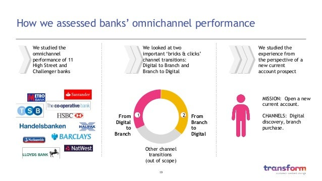 Transform Research The Age Of Omnichannel Banking 2015