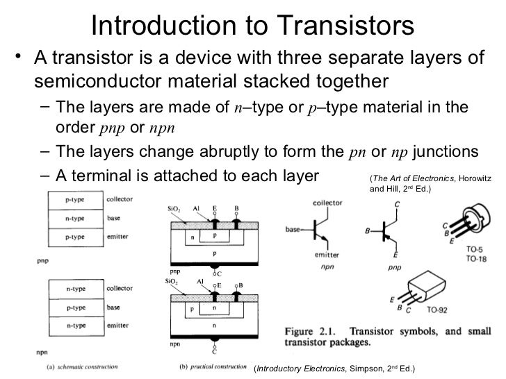 Introduction to Transistors• A transistor is a device with three separate layers of  semiconductor material stacked togeth...