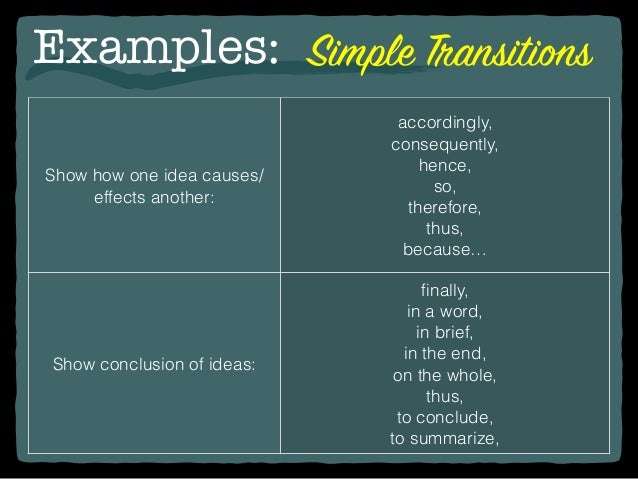 another word for conclusion in an essay Here is a chart of example transition words you can use to guide your reader through your essays above in conclusion similarly.