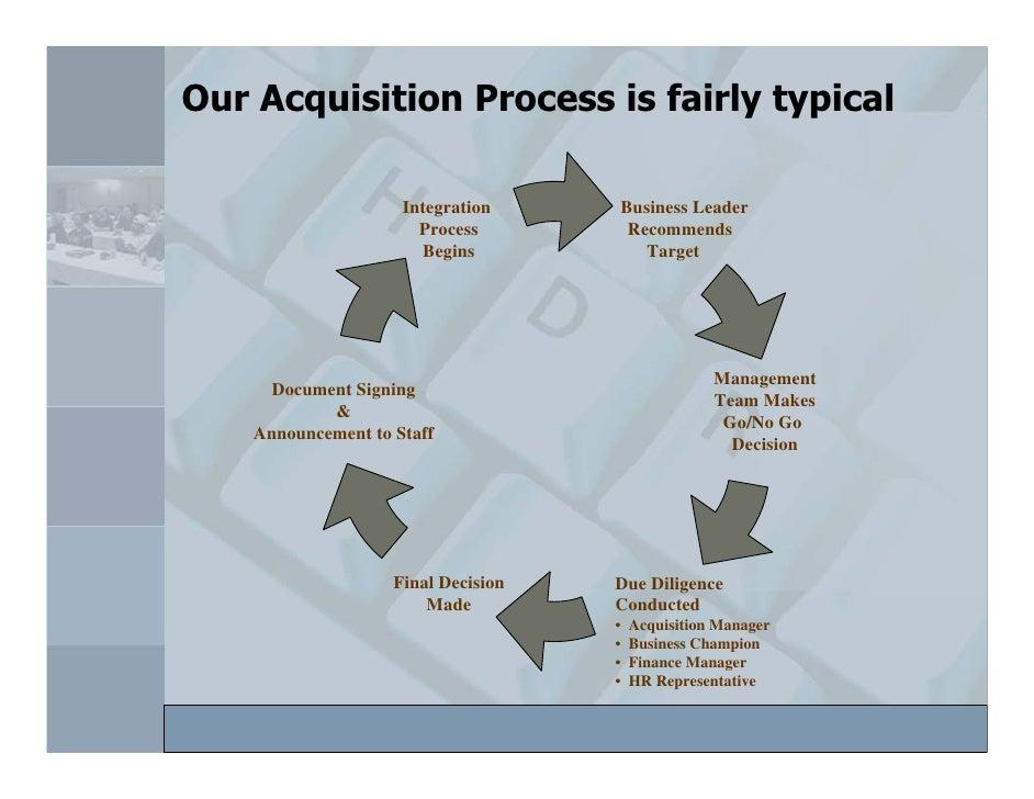 Business Acquisition Process Our Acquisition Process is