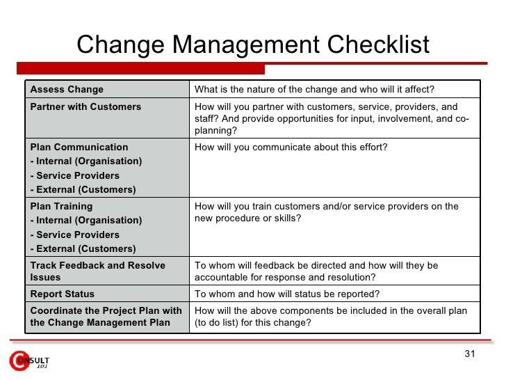 change management plan template transition transformation change