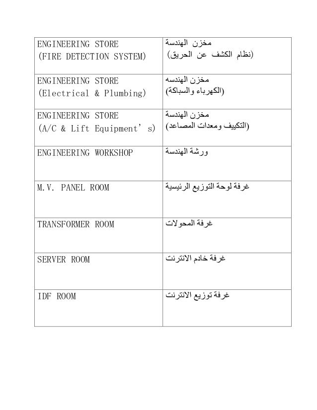 ENGINEERING STORE(FIRE DETECTION SYSTEM)ENGINEERING STORE(Electrical & Plumbing)ENGINEERING STORE(A/C & Lift Equipment's)E...