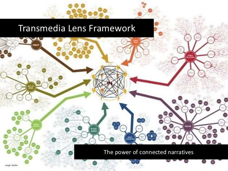 Transmedia Lens Framework<br />                   The power of connected narratives<br />Image: Mullen<br />