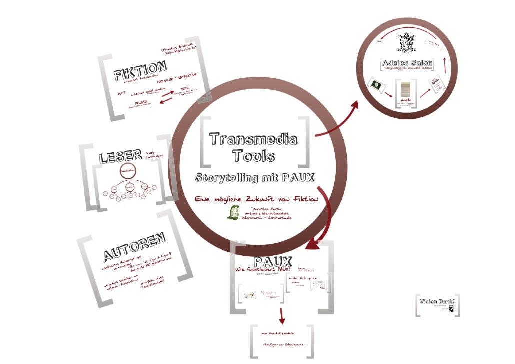 Transmedia Tools: Storytelling mit paux