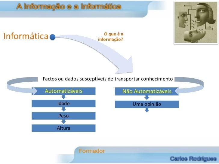 Informática                        O que é a                                informação?         Factos ou dados susceptíve...