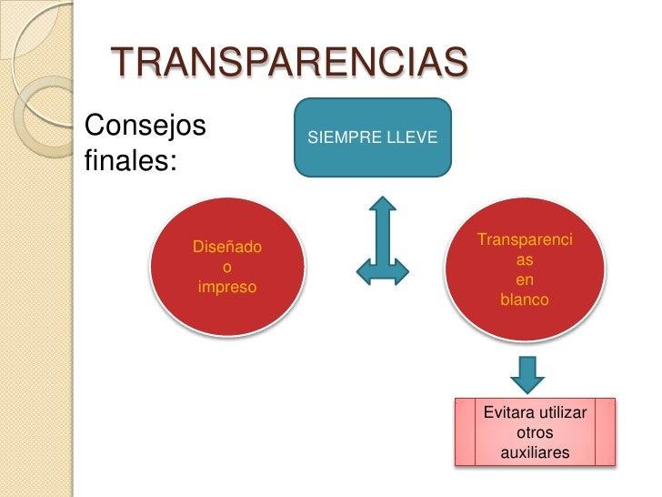 SIEMPRE LLEVE<br />TRANSPARENCIAS<br />Consejos finales:<br />Diseñado <br />o <br />impreso<br />Transparencias<br />en <...