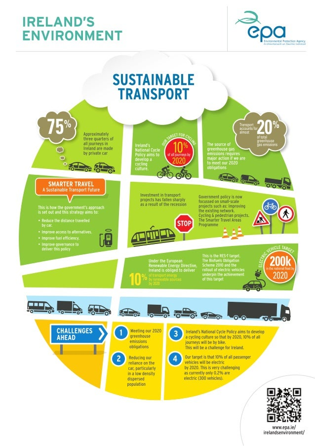 Transport   - EPA Ireland Infographic