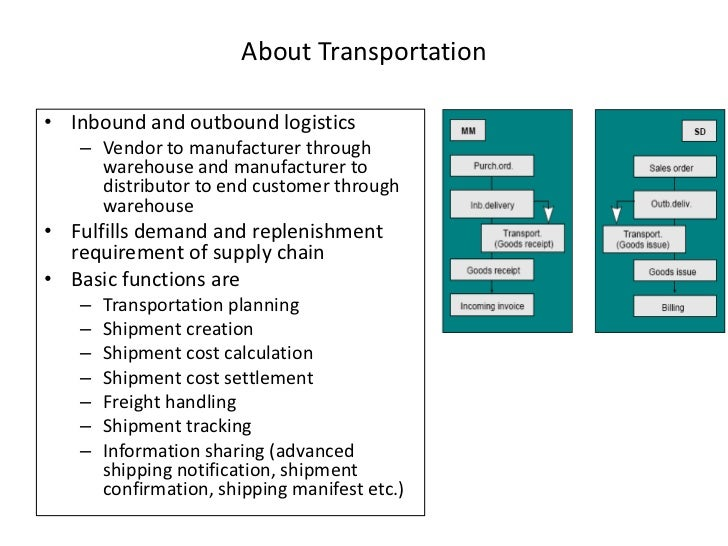 inbound outbound logistics A powerful integrated inbound supply solution for automotive and industrial manufacturing that manages demand, supply and logistics.