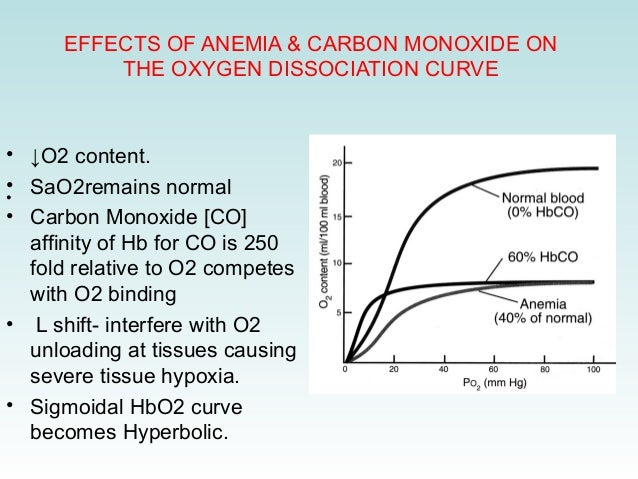 Forum on this topic: How to Increase Hemoglobin Levels, how-to-increase-hemoglobin-levels/