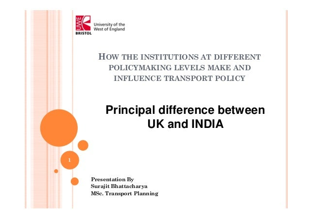 HOW THE INSTITUTIONS AT DIFFERENT POLICYMAKING LEVELS MAKE AND INFLUENCE TRANSPORT POLICY Presentation By Surajit Bhattach...