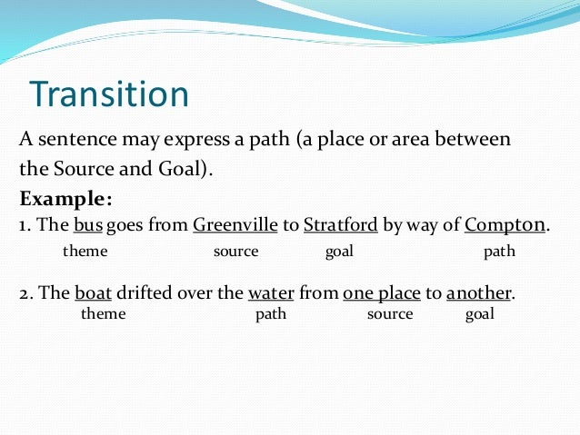 improve thesis sentence Thesis statement about self improvement essays and research the thesis statement and topic sentences the thesis statement concisely expresses your main idea to your audience and is supported by the body of i will be pointing out all the things he could change to improve his life 1.