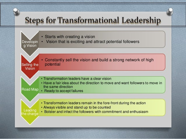 transformational leadership plan essay My personal plan 2 my personal plan for leadership my current style transformational, a commitment is needed to clarified personal values.