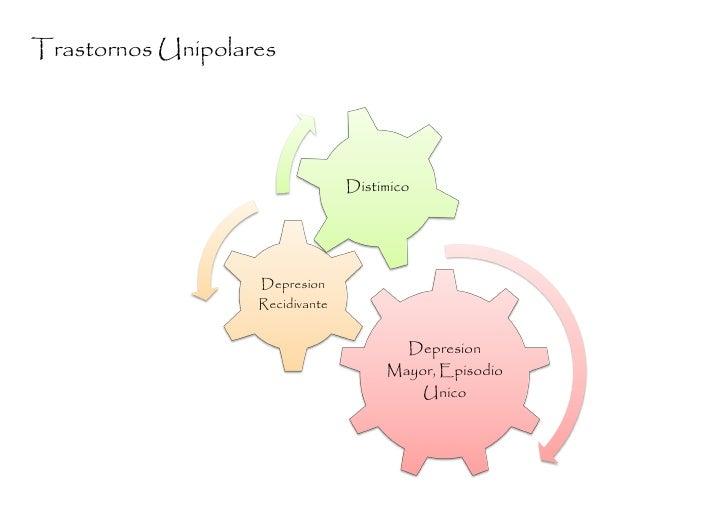 Trastornos Unipolares                                      Distimico                        Depresion                    R...