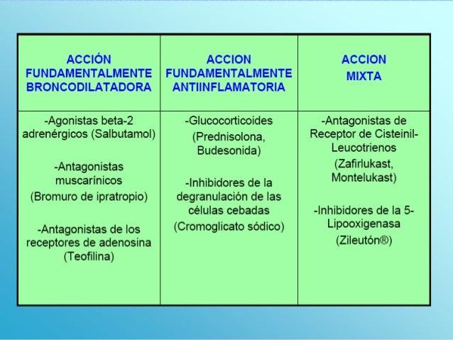 La osteocondrosis la falta de la respiración