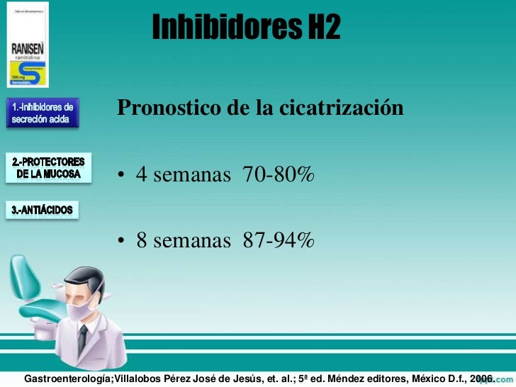 TRATAMIENTO DE LA ULCERA PEPTICA POR HELICOBACTER PYLORI