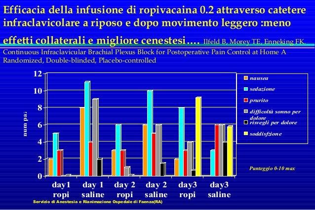 accutane crohns disease