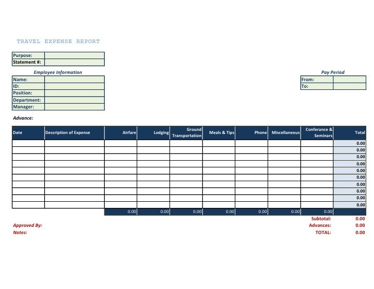 Travel Expenses Form Travel Expense Report Online