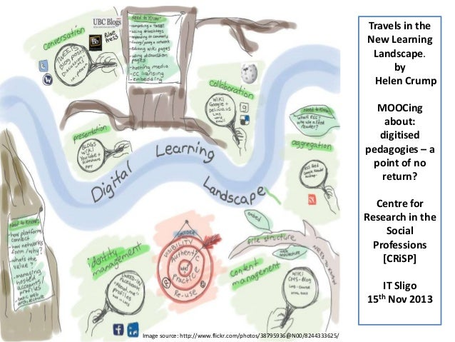 Travels in the New Learning Landscape. by Helen Crump MOOCing about: digitised pedagogies – a point of no return? Centre f...