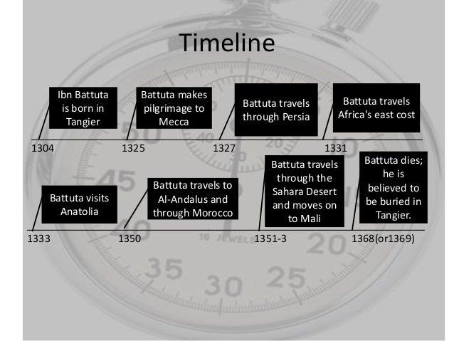 ibn battuta and mali essay Ibn battuta left at age 21 on his trip and travelled battuta's contact, muhammed ibn al-faqih had a house battuta entered mali on the 14th day of the.