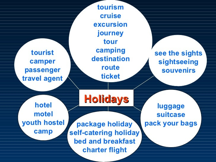 Travel Vocabulary