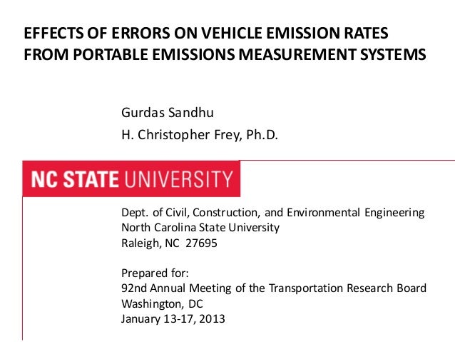 Effects of vehicle emissions thesis