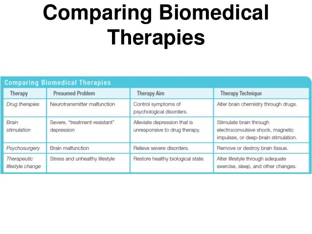 biomedical and psychotherapy approaches to treating Alternative medicine, fringe medicine, pseudomedicine or simply questionable  medicine is the  when used together with functional medical treatment,  alternative therapies do not complement (improve the effect of,  biomedicine  or medicine is that part of medical science that applies principles of biology,  physiology,.