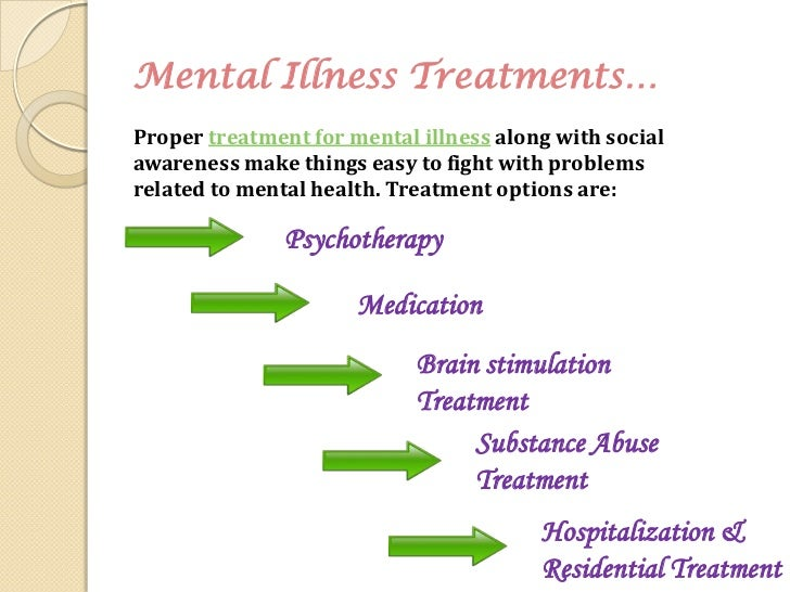 the importance of proper treatment of mental problems With proper treatment, self  can resemble those caused by other mental and physical health problems  complicates schizophrenia treatment and only.