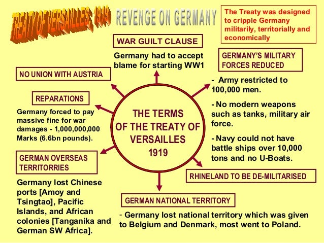 wilson and the treaty of versailles President woodrow wilson's 14 points (1918)  when the allies met in versailles to formulate the treaty to end world war i with germany and austria-hungary,.