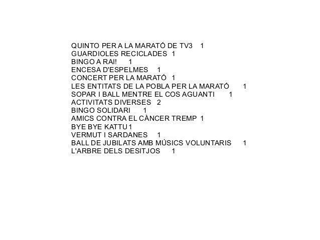 QUINTO PER A LA MARATÓ DE TV3 1GUARDIOLES RECICLADES 1BINGO A RAI! 1ENCESA DESPELMES 1CONCERT PER LA MARATÓ 1LES ENTITATS ...