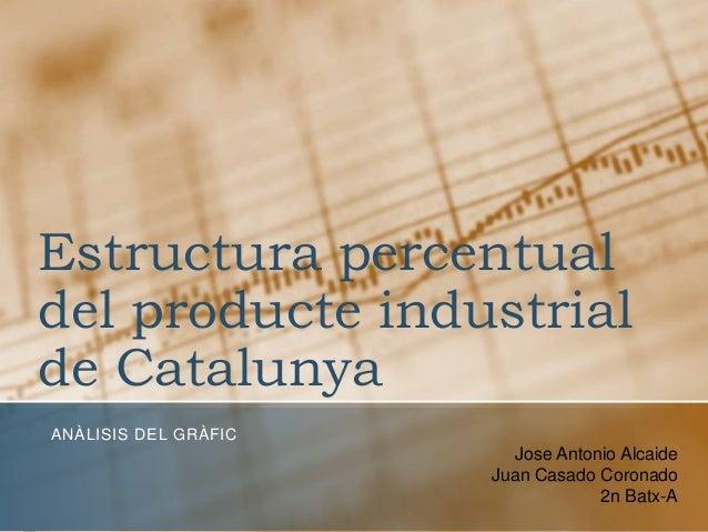 Estructura percentualdel producte industrialde CatalunyaANÀLISIS DEL GRÀFIC                        Jose Antonio Alcaide   ...