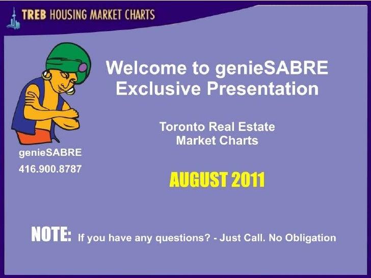 Toronto Real Estate - Market  Aug. 2011