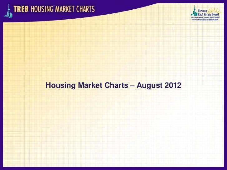 Greater Toronto Realtors Release August 2012 Housing Market Charts