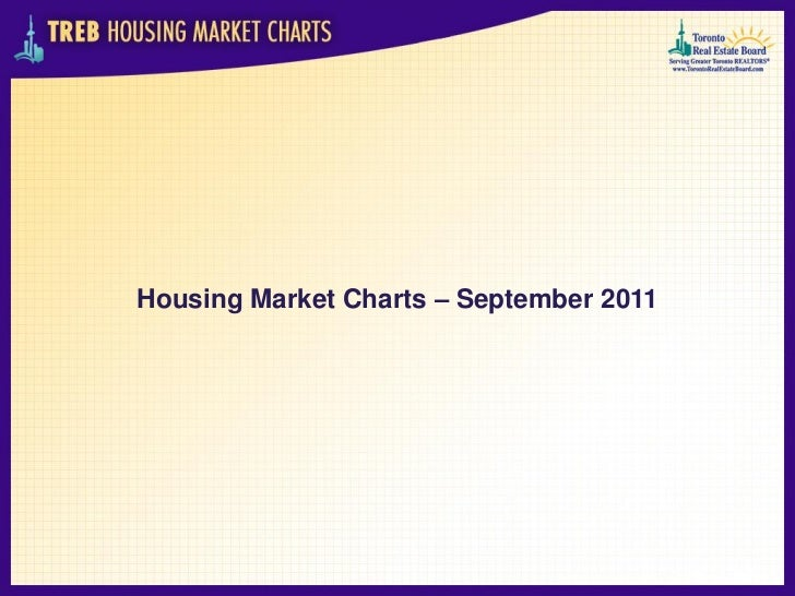 Toronto Real Estate Housing Charts for September 2011