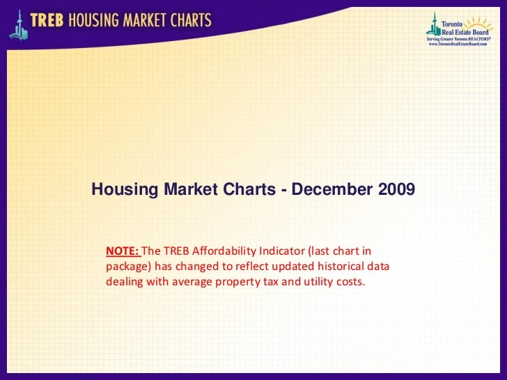 Housing Market Charts - December 2009    NOTE: The TREB Affordability Indicator (last chart in  package) has changed to re...