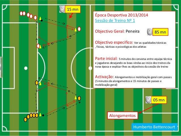 Época Desportiva 2013/2014 Sessão de Treino Nº 1 Objectivo Geral: Peneira Objectivo especifico: Ver as qualidades técnicas...