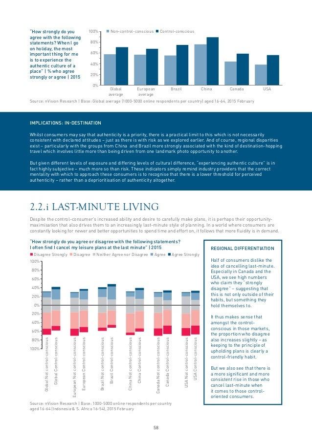 Uae Consumer Lifestyle Analysis
