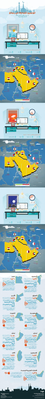 المواضيع المتداولة في رمضان - البيانات التصويرية