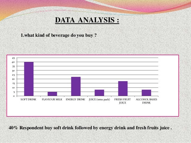 alternative beverage industry paper essay The alternative beverage industry commerce essay add: 28-10-2015, 19:10 / views: 286 after analyzing the case study, we can conclude that strategically relevant components of the global and us beverage industry macro environment are the rapid growth of the product inclusive of high profit margin and premium pricing of alternative beverage.