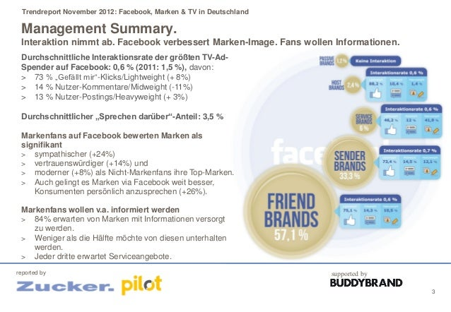 Marken Deutschland 2012 Marken tv in Deutschland