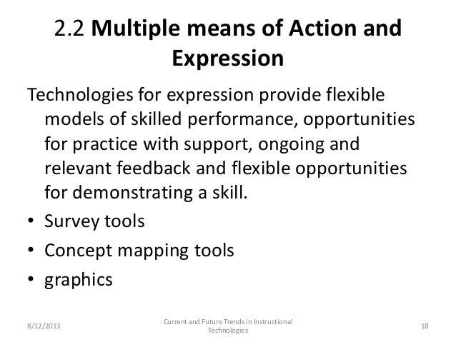 2.2 Multiple Means of Action