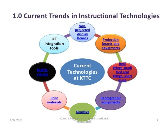 Trends in instructional technology for New trends in design