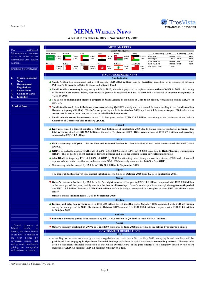 TresVista Weekly MENA 12-11-09