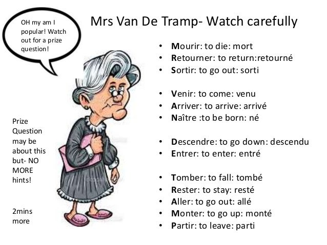 êTre verbs French