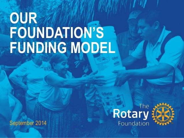 OUR  FOUNDATION'S  FUNDING MODEL  September 2014  September 2014 Our Foundation's Funding Model 1