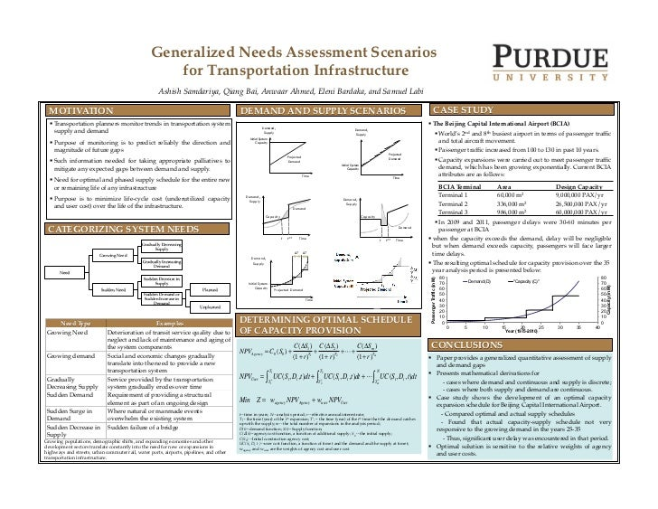 Generalized Needs Assessment Scenarios                                                     for Transportation Infrastructu...