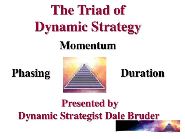 The Triad of    Dynamic Strategy          MomentumPhasing               Duration         Presented by Dynamic Strategist D...