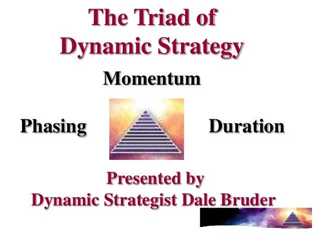 Triad of Enterprise Success