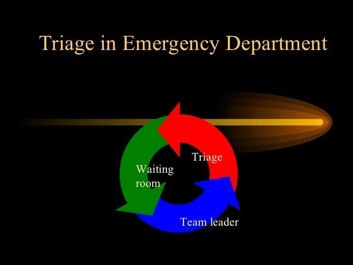 Triage in Emergency Department Triage Waiting room Team leader